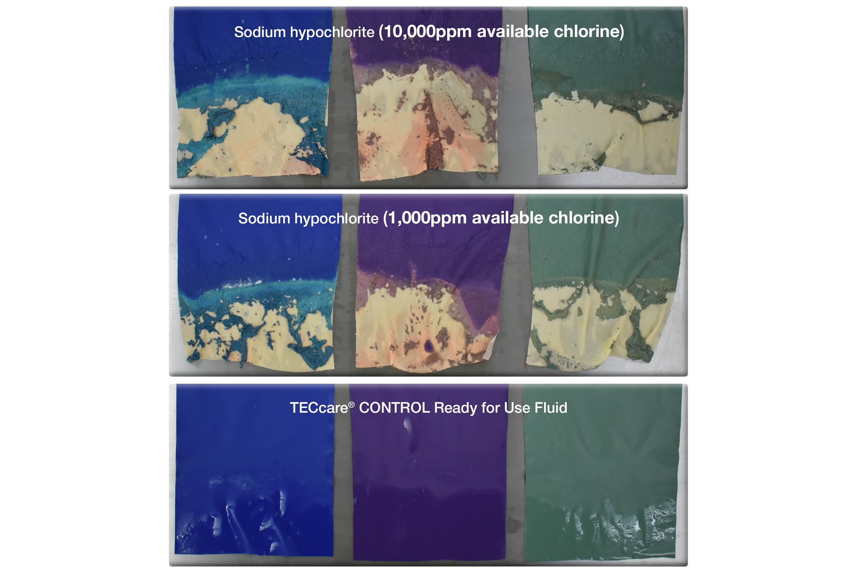 Sodium Hypochlorite vs TECcare